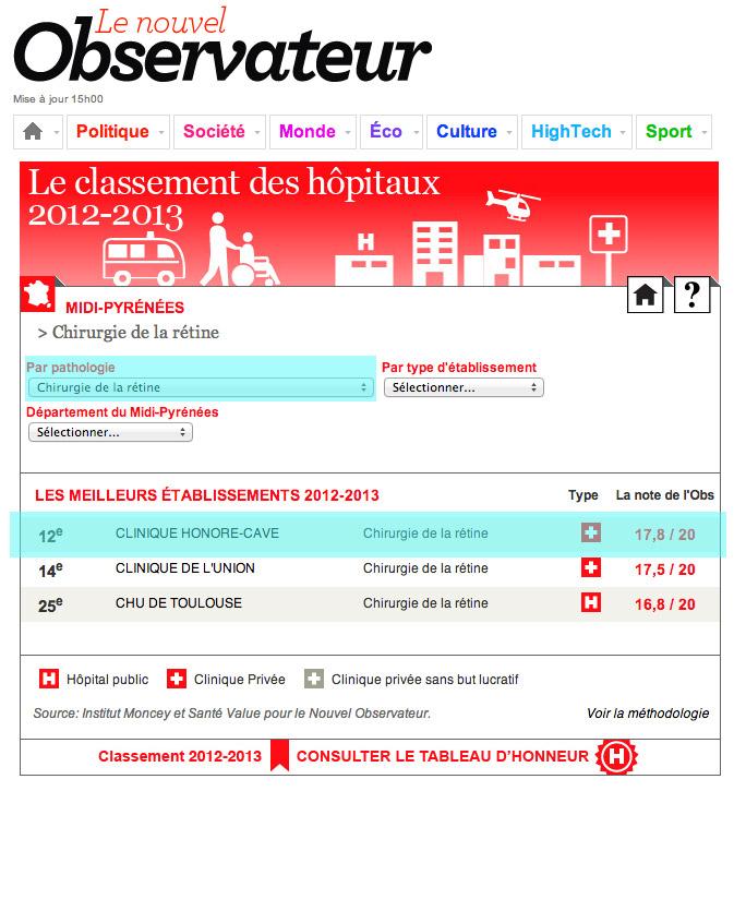 Le Nouvel Obs - 2013 - Clinique Honoré Cave